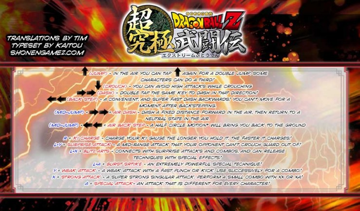 DBZ Extreme Butoden : Commandes