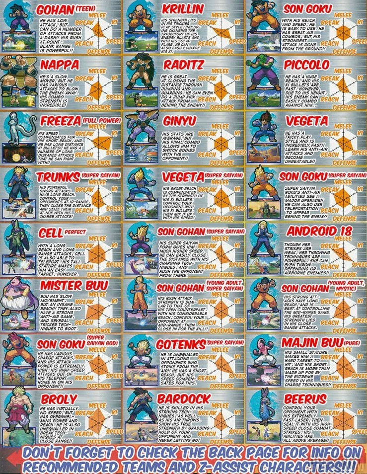 Dragon Ball Z Extreme Butoden 3DS personnages