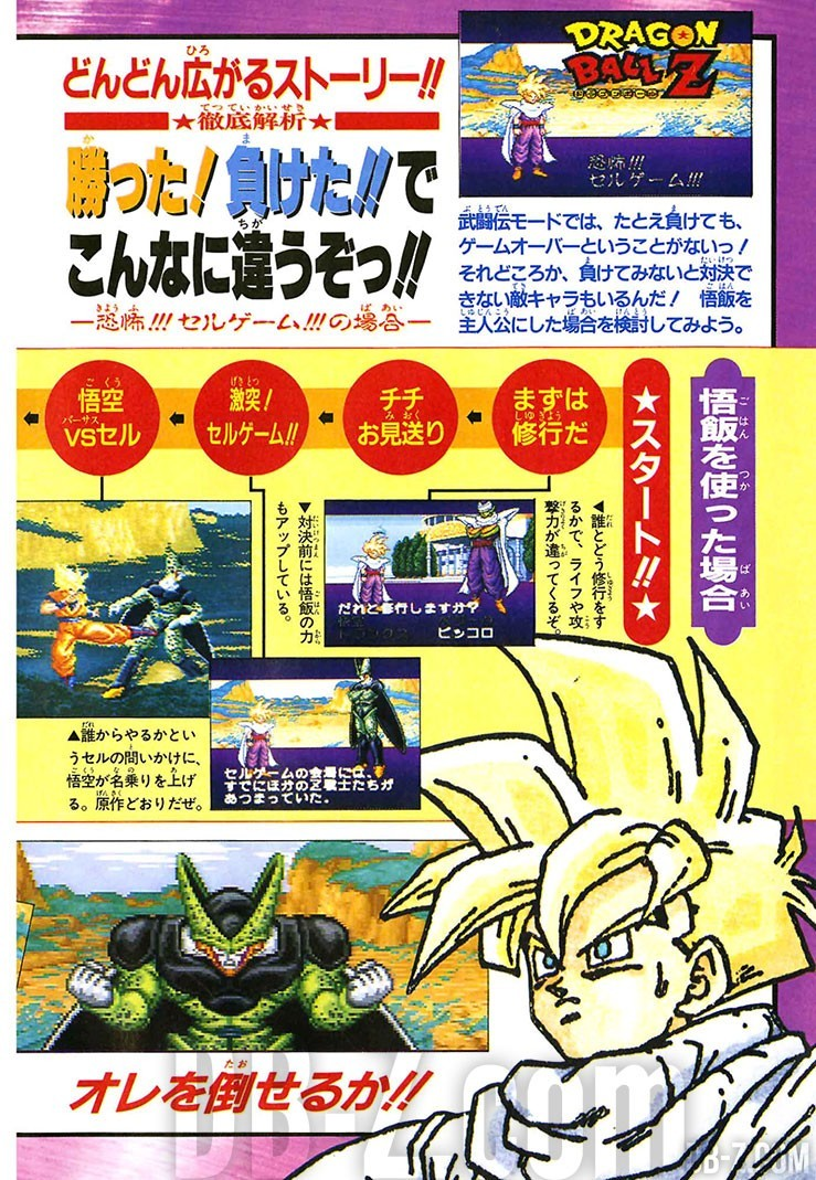 Dragon Ball Super Butoden 2 Guide 1