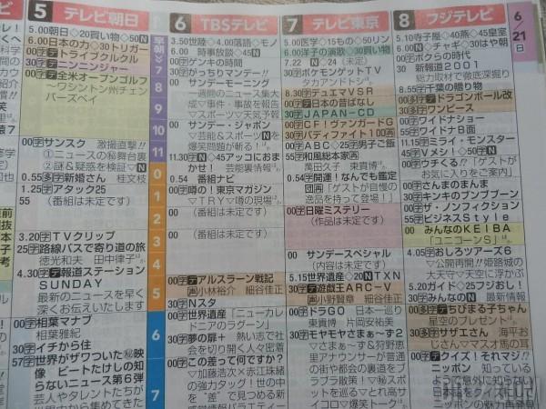 Dragon Ball Super Premiere Diffusion