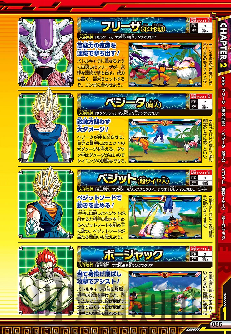 Dragon Ball Z Extreme Butoden Limit Break Battle Guide - Z-Assist