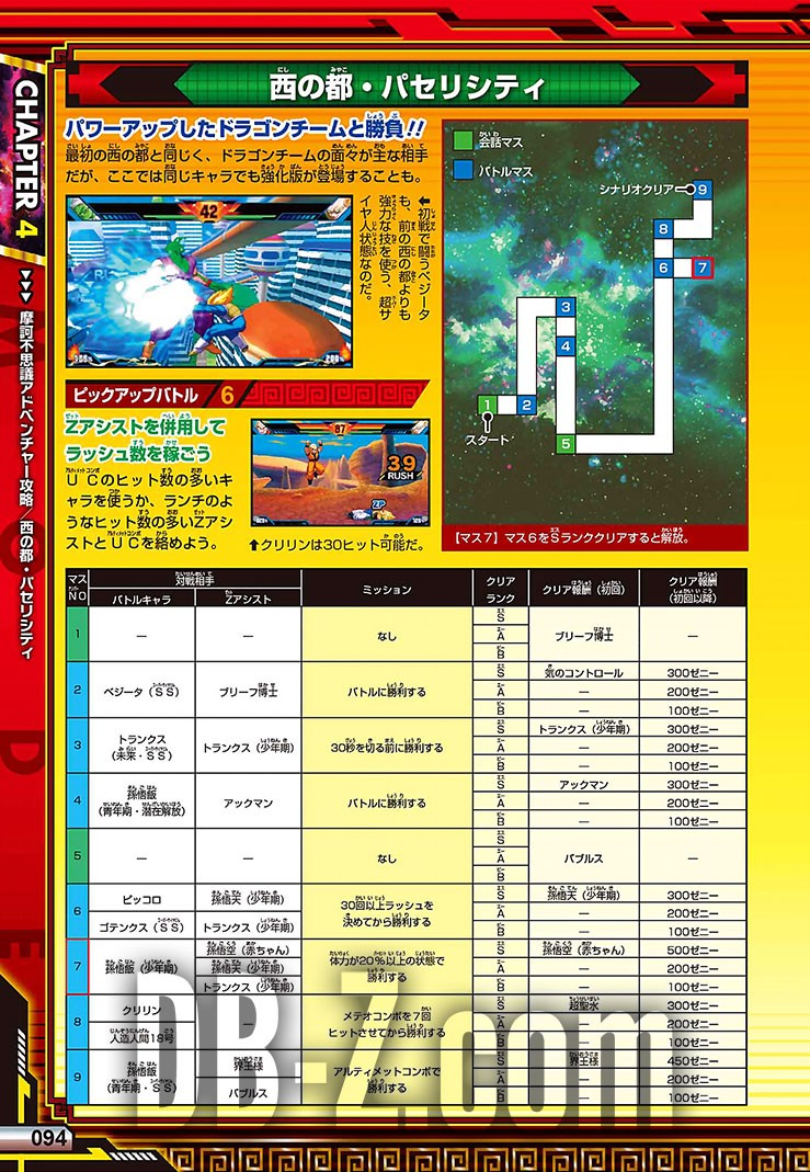 Dragon Ball Z Extreme Butoden Limit Break Battle Guide - Walkthrough