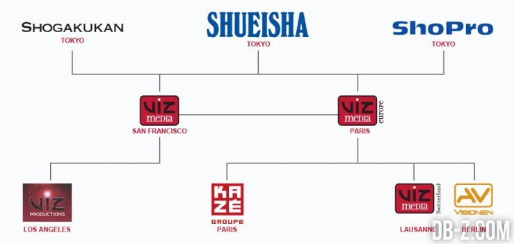 viz-media-europe-kaze-shueisha
