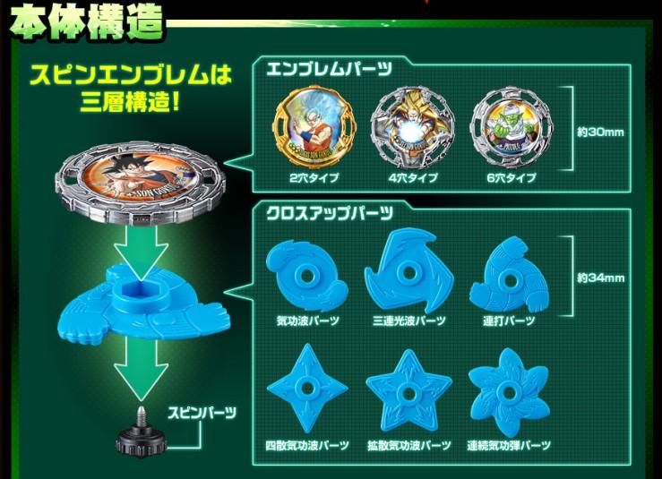 Dragon Ball Spinemblem : format