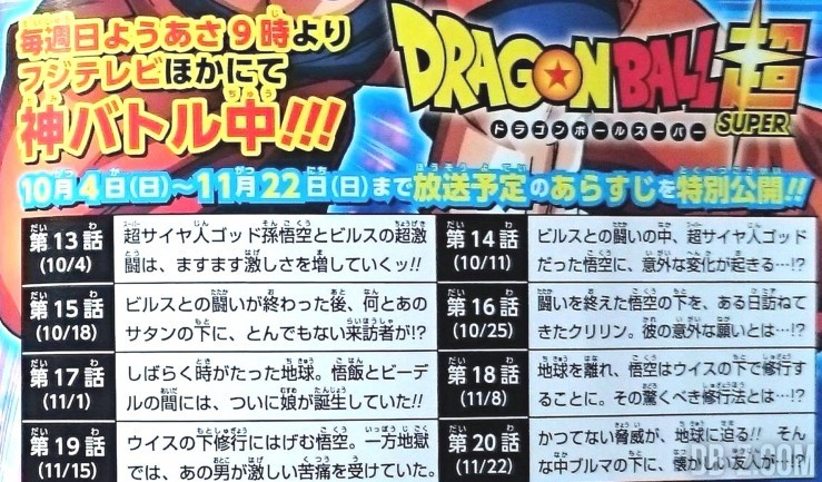 Dragon Ball Super Resume