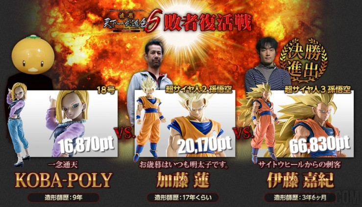 Zokei-Tenkaichi-budokai-6-finale-2