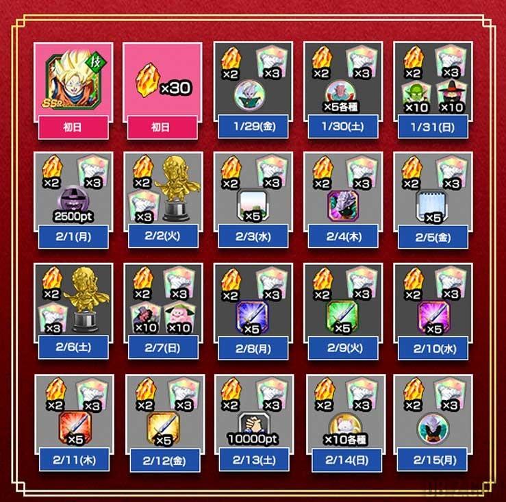 DBZ Dokkan Battle 1 an - Bonus de connexion