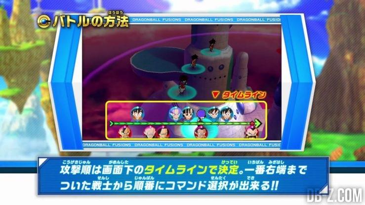 Dragon Ball Fusions - Timeline