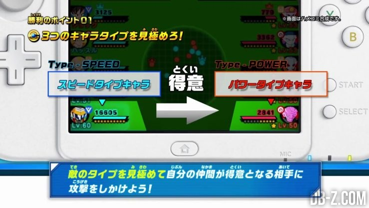 Dragon Ball Fusions - Vitesse vs Force