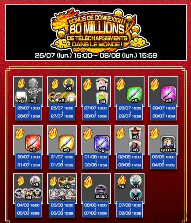 DBZ Dokkan Battle : Bonus des 80 millions de téléchargements