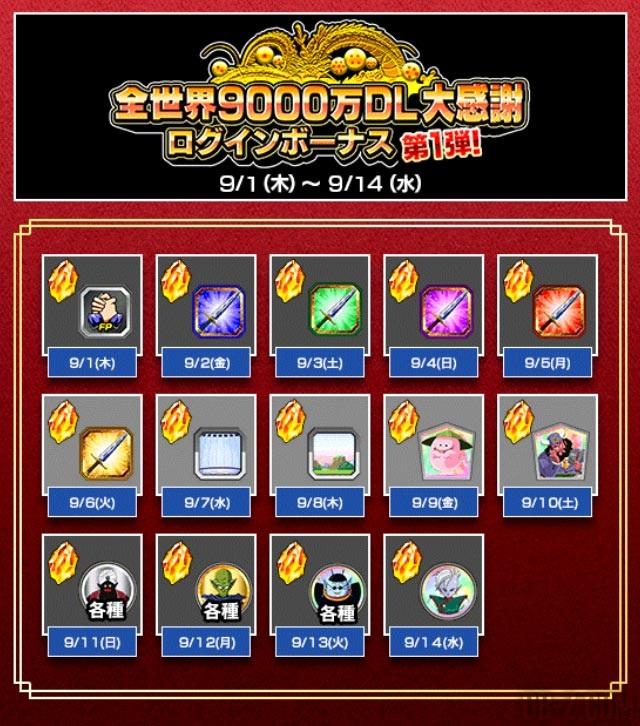 Dokkan Battle 90 Millions de DL - Bonus de Connexion quotidiens