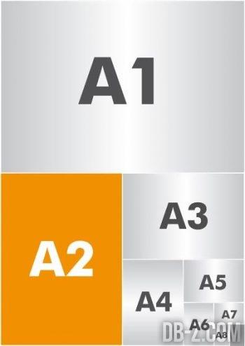 Format de papier (A1 - A8)