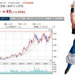 Bandai Namco Holdings Bourse Stocks