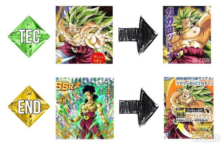 Dokkan Battle accueille Broly Super Saiyan 3