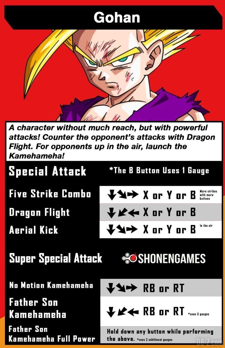 Dragon Ball FighterZ - Liste des Attaques (Gohan)