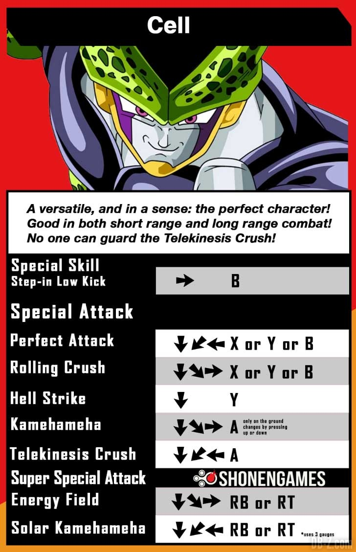 Dragon Ball FighterZ - Liste des Attaques (Perfect Cell)