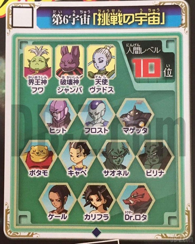 Dragon Ball Super Universo 6 Saonel Pirina