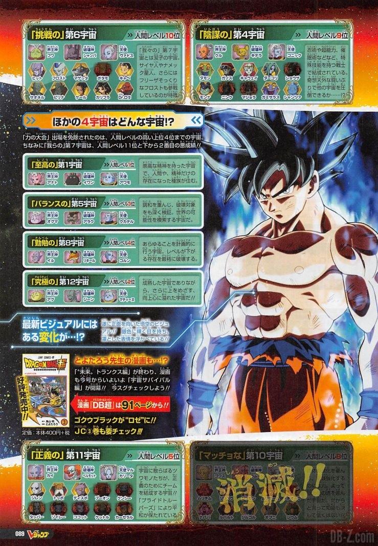 Nouvelle forme Goku