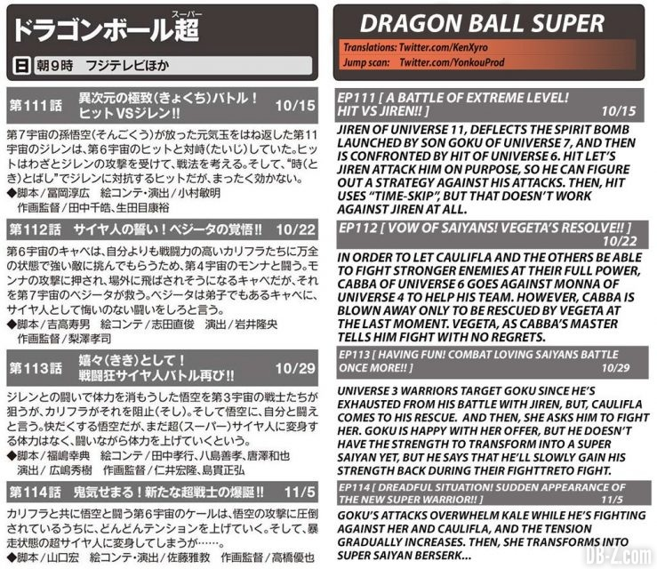 Dragon Ball Super Episode 111 112 113 114