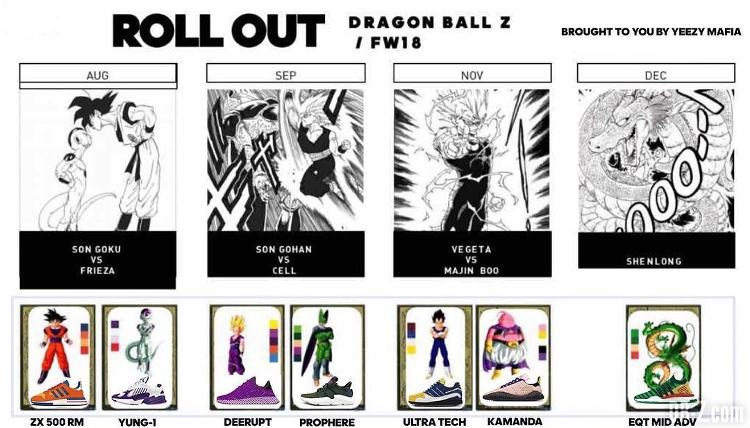 new concept 1fcfd 31cce Planning de sortie des sneakers Adidas Dragon Ball