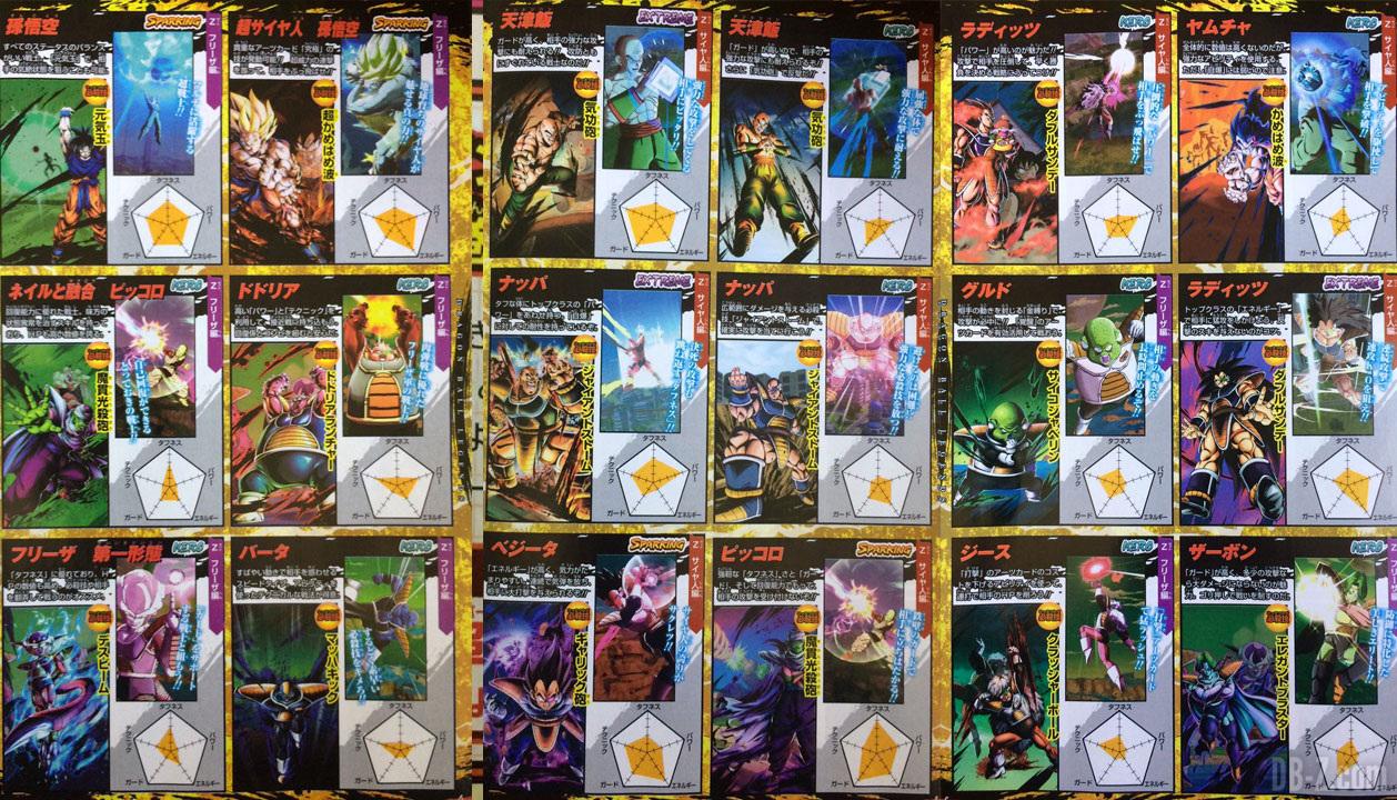 Dragon Ball Legends : Les spécifications des 32 personnages