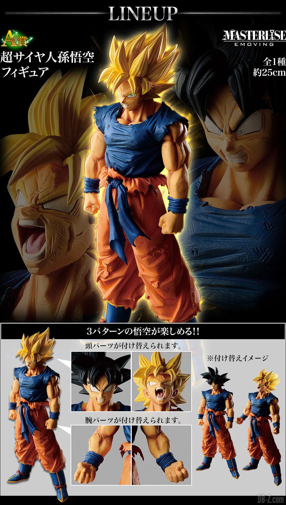 MASTERLISE EMOVING Son Goku Super Saiyan
