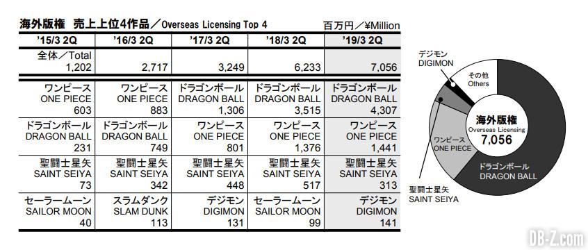 Ranking-Toei-Q2-2019-1