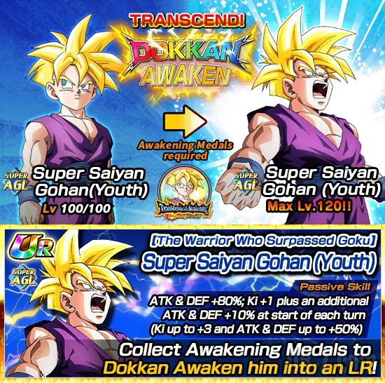 Dokkan Transcendent Awakening Surpassing the Strongest 1