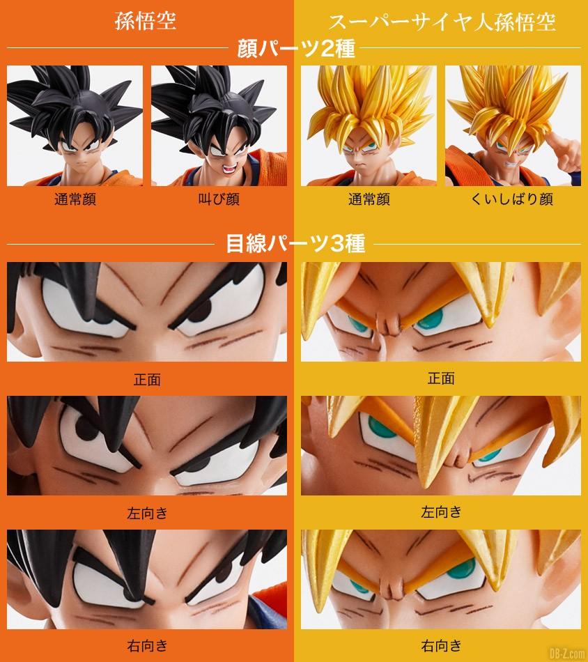 Imagination Works Goku visages et expressions