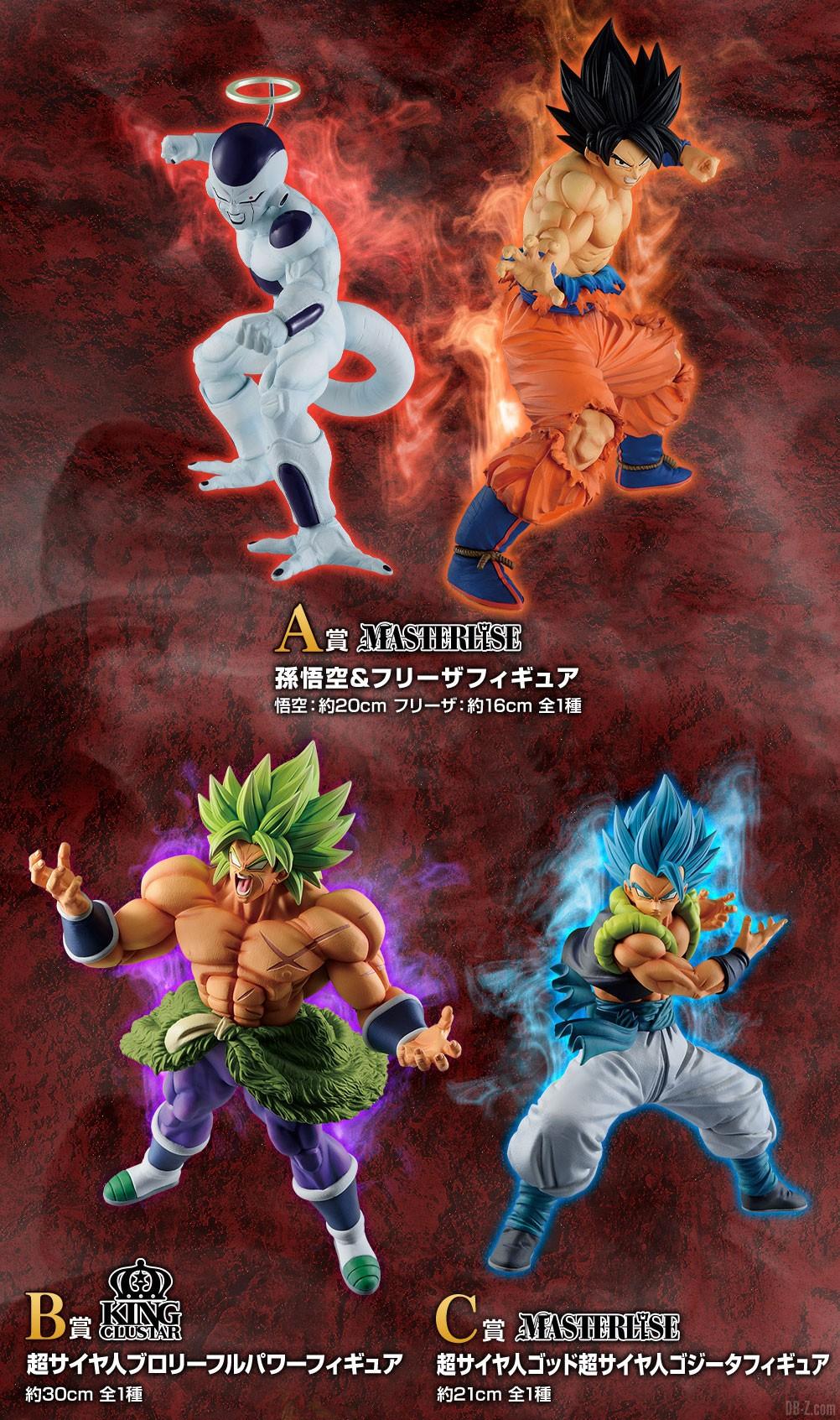 Ichiban Kuji Dragon Ball VS Omnibus Z 2