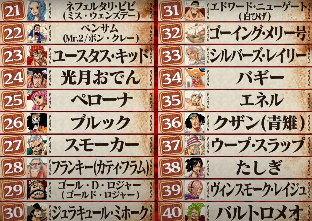 One-Piece-World-Top-100-21-40