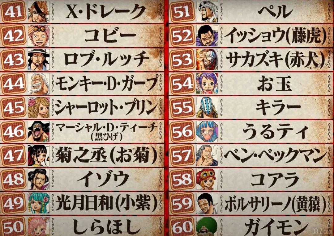 One-Piece-World-Top-100-41-60