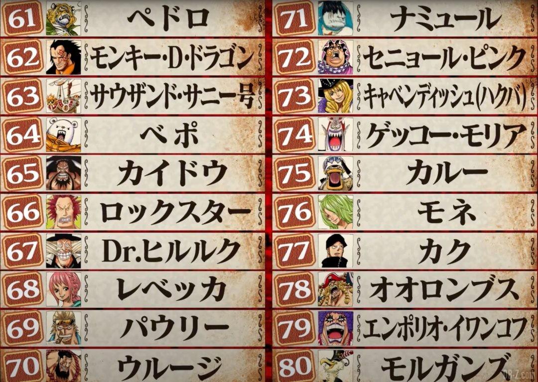 One-Piece-World-Top-100-61-80