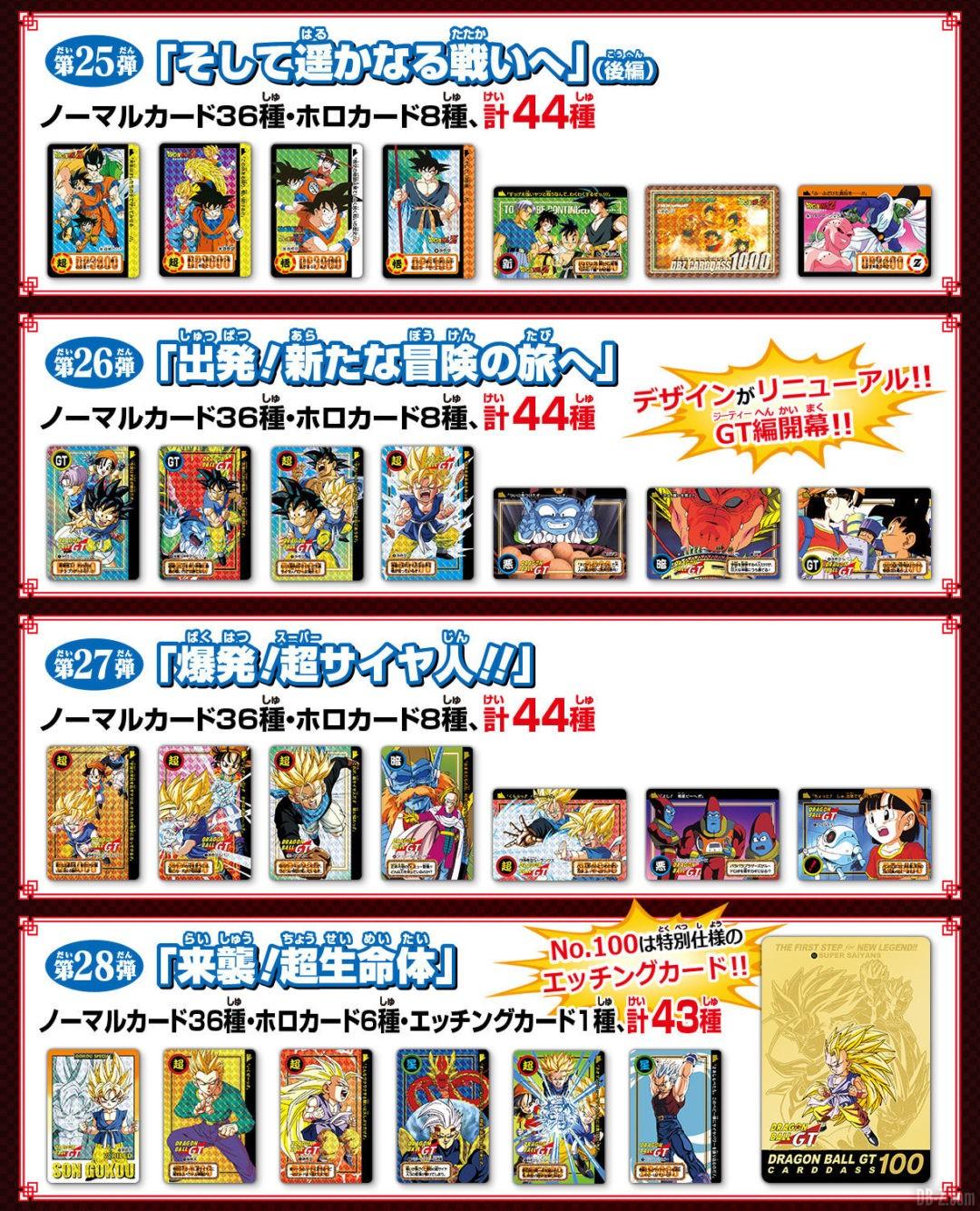 Dragon-Ball-Premium-Carddass-Vol.7-Liste-Cartes